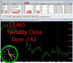 STATS-9-24-19-300x259 Tuesday September 24, 2019, Today Stock Market
