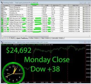 STATS-9-9-19-300x276 Monday September 9, 2019, Today Stock Market