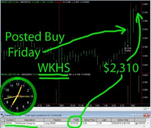 WKHS-300x253 Monday September 23, 2019, Today Stock Market