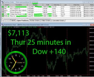 30-min-in-1-300x247 Thursday October 10, 2019, Today Stock Market