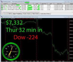 30-min-in-300x253 Thursday October 3, 2019, Today Stock Market