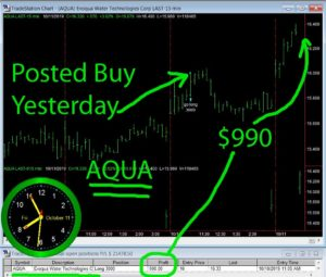 AQUA-300x255 Friday October 11, 2019, Today Stock Market