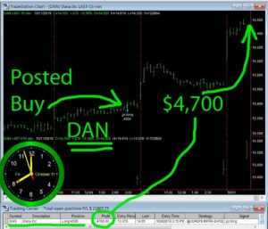 DAN-300x257 Friday October 11, 2019, Today Stock Market