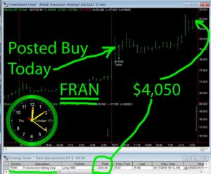 FRAN-300x248 Thursday October 17, 2019, Today Stock Market
