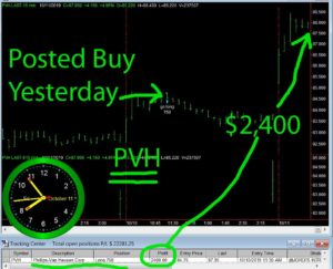 PVH-300x243 Friday October 11, 2019, Today Stock Market