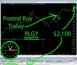 RLGY-300x254 Monday October 21, 2019, Today Stock Market