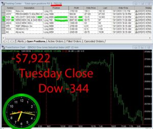 STATS-10-1-19-300x254 Tuesday October 1, 2019, Today Stock Market