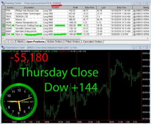 STATS-10-10-19-300x246 Thursday October 10, 2019, Today Stock Market