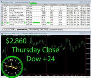 STATS-10-17-19-300x258 Thursday October 17, 2019, Today Stock Market