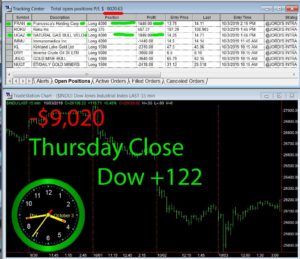 STATS-10-3-19-300x259 Thursday October 3, 2019, Today Stock Market