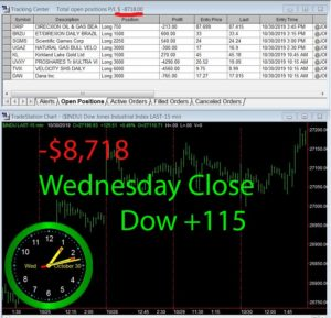 STATS-10-30-19-300x289 Wednesday October 30, 2019, Today Stock Market