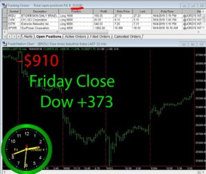 STATS-10-4-19-300x253 Friday October 4, 2019, Today Stock Market