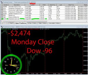 STATS-10-7-19-300x256 Monday October 7, 2019, Today Stock Market