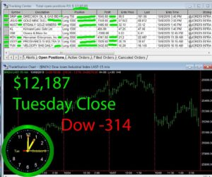 STATS-10-8-19-300x250 Tuesday October 8, 2019, Today Stock Market