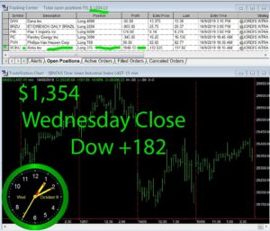 STATS-10-9-19-300x257 Wednesday October 9, 2019, Today Stock Market