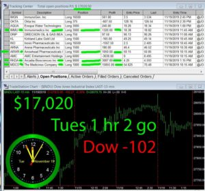 1-hour-2-GO-1-300x280 Tuesday November 19, 2019, Today Stock Market
