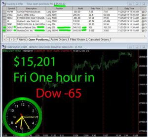 1-hour-in-300x278 Friday November 29, 2019, Today Stock Market