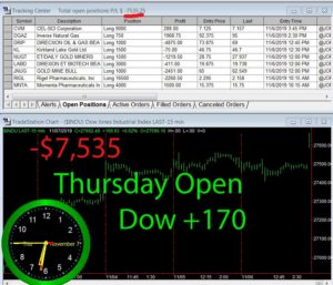 1stats930-NOVENBER-7-19-300x257 Thursday November 7, 2019, Today Stock Market