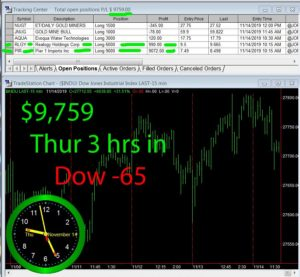 3-hours-in-300x277 Thursday November 15, 2019, Today Stock Market