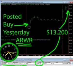 ARWR-1-300x272 Tuesday November 26, 2019, Today Stock Market