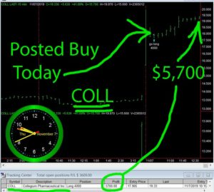 COLL-300x269 Thursday November 7, 2019, Today Stock Market