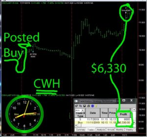 CWH-1-300x280 Monday November 11, 2019, Today Stock Market