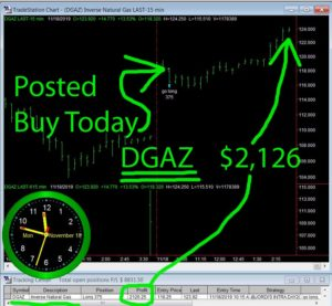 DGAZ-300x277 Monday November 18, 2019, Today Stock Market