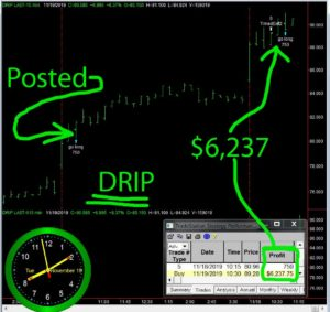 DRIP-1-300x283 Wednesday November 20, 2019, Today Stock Market