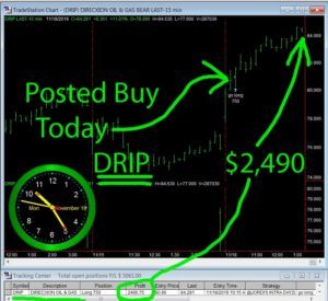 DRIP-300x275 Monday November 18, 2019, Today Stock Market