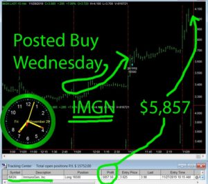 IMGN-2-300x265 Friday November 29, 2019, Today Stock Market