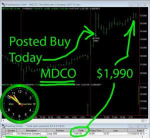 MDCO-300x276 Monday November 18, 2019, Today Stock Market