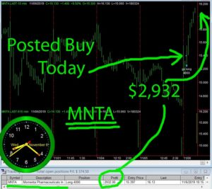 MNTA-300x267 Wednesday November 6, 2019, Today Stock Market