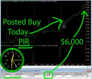 PIR-2-300x257 Tuesday November 26, 2019, Today Stock Market