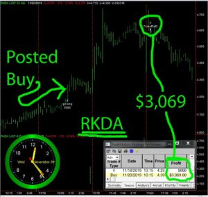 RKDA-1-300x283 Wednesday November 20, 2019, Today Stock Market