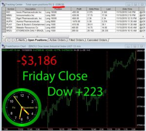 STATS-11-15-19-300x271 Friday November 15, 2019, Today Stock Market