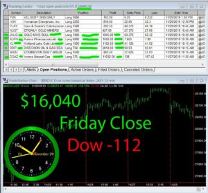 STATS-11-29-19-300x279 Friday November 29, 2019, Today Stock Market