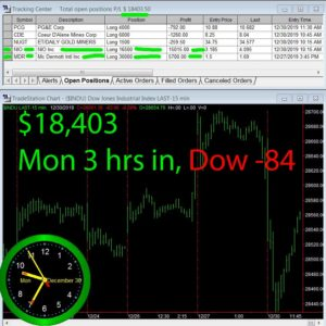 3-hours-in-300x300 Monday December 30, 2019, Today Stock Market