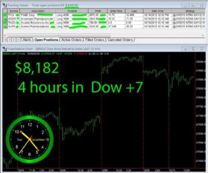 4-hours-in-300x249 Tuesday December 10, 2019, Today Stock Market