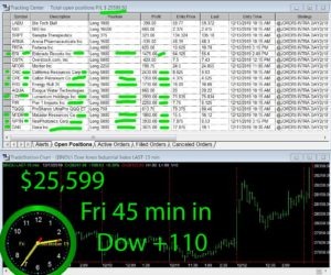 45-min-in-1-300x250 Friday December 13, 2019, Today Stock Market