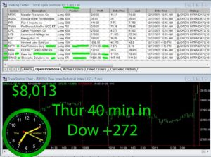 45-min-in-300x223 Thursday December 12, 2019, Today Stock Market