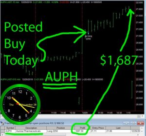 AUPH-1-300x279 Thursday December 26, 2019, Today Stock Market