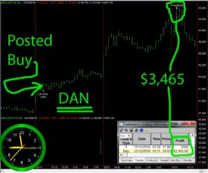 DAN-1-300x250 Friday December 13, 2019, Today Stock Market