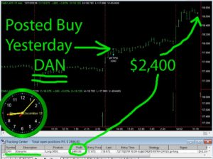DAN-300x224 Thursday December 12, 2019, Today Stock Market