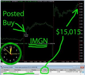 IMGN2-300x266 Tuesday December 17, 2019, Today Stock Market