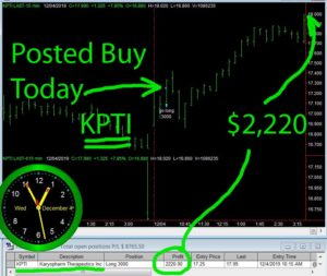 KPTI-300x253 Wednesday December 4, 2019, Today Stock Market