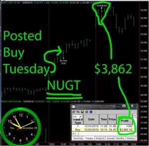 NUGT-1-300x294 Thursday December 26, 2019, Today Stock Market