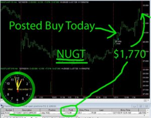 NUGT-300x235 Wednesday December 11, 2019, Today Stock Market