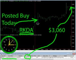 RKDA-300x234 Tuesday December 10, 2019, Today Stock Market