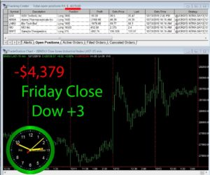 STATS-12-13-19-300x250 Friday December 13, 2019, Today Stock Market