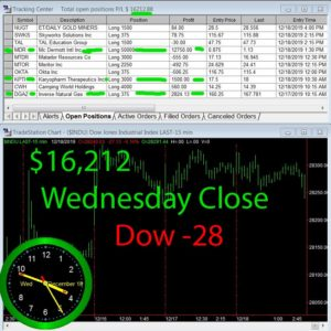 STATS-12-18-19-300x300 Wednesday December 18, 2019 , Today Stock Market